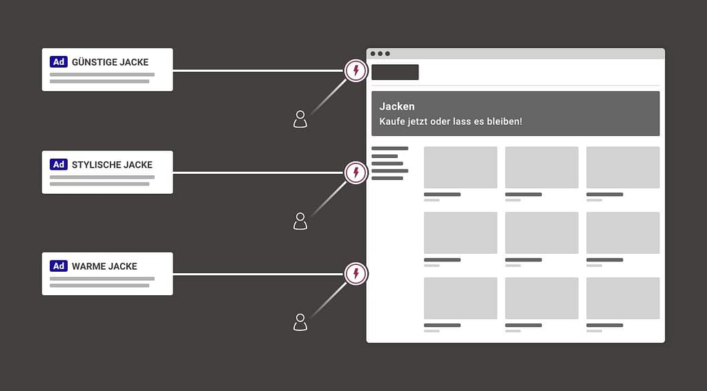 dynamische-landing-pages
